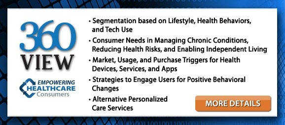 <ul><li>Segmentation based on Lifestyle, Health Behaviors, and Tech Use</li>