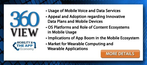 <ul><li>Usage of Mobile Voice and Data Services