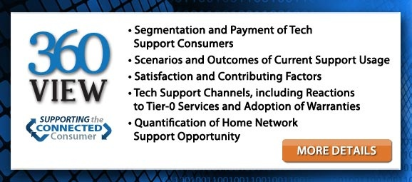 <ul><li>Segmentation and Payment of Tech Support Consumers</li>
